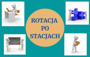 19 października o godz. 15.00 Rotacja po stacjach – innowacyjna metoda pracy z uczniami